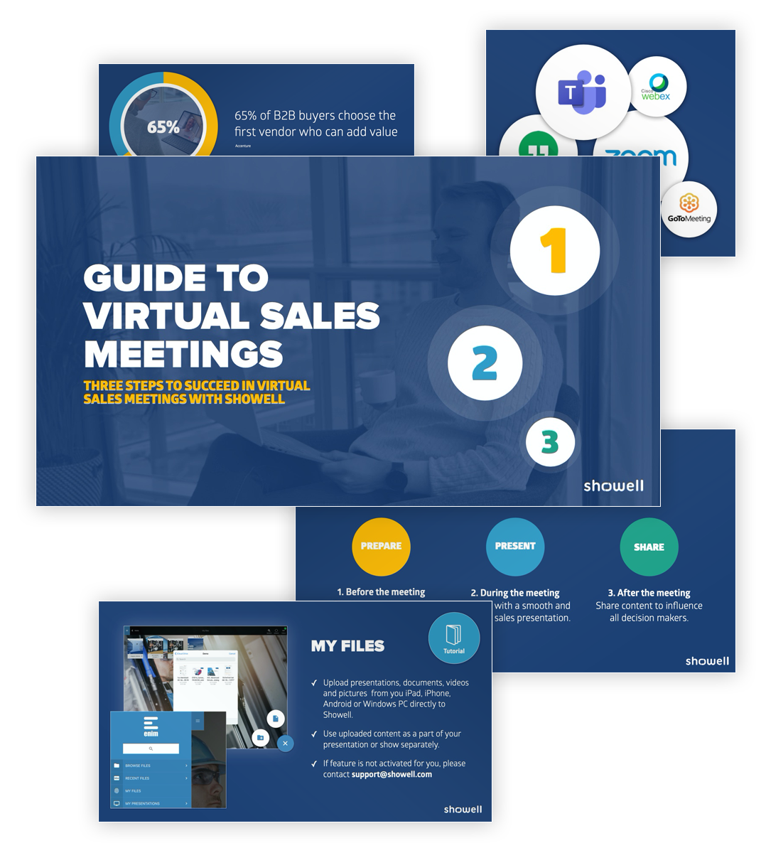 guide-to-virtual-sales-meetings